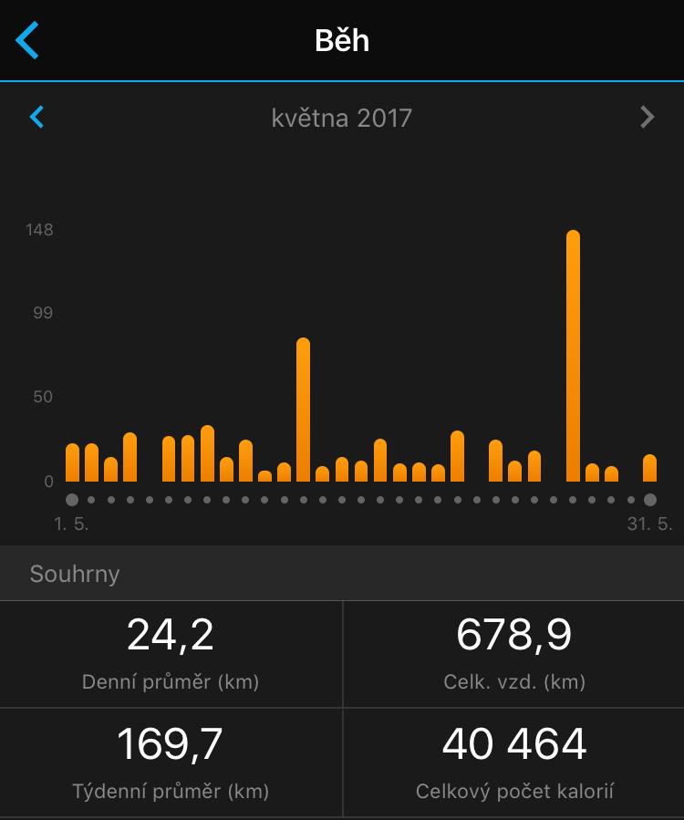 Statistika mého květnového běhání z Garmin Connect.